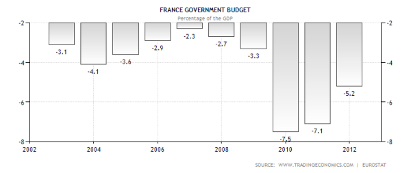 france-government-budget