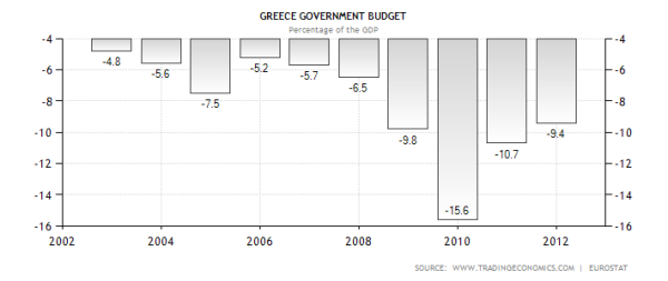 greece-government-budget