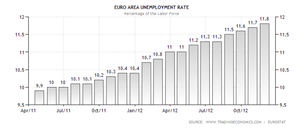 euro-area-unemployment-rate