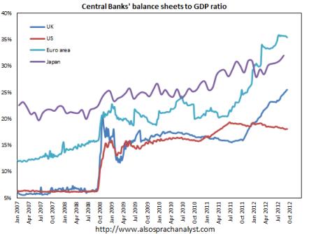 Central bank balance sheets2