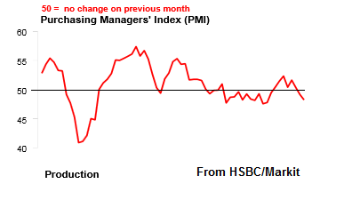 China Flash PMI 06.20.2013