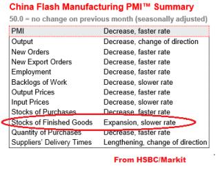 China Flash PMI Summary 06.20.2013