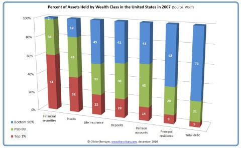wealth-inequality-usa-07