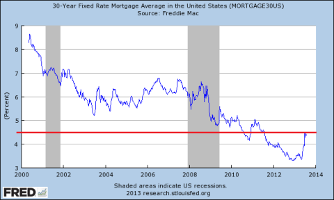 30 Year Mortgage Rate 07.2013