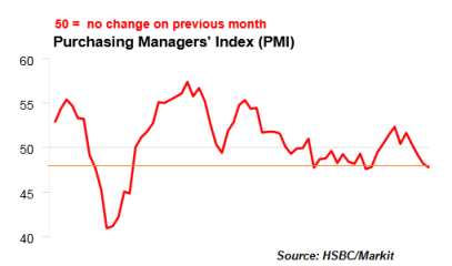 China HSBC-Markit PMI 07.24.2013