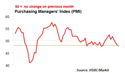 China HSBC-Markit PMI 07.24.2013