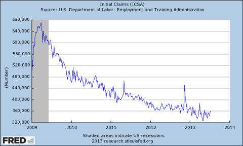 Initial Unemployment Claims Through 07.06.2013