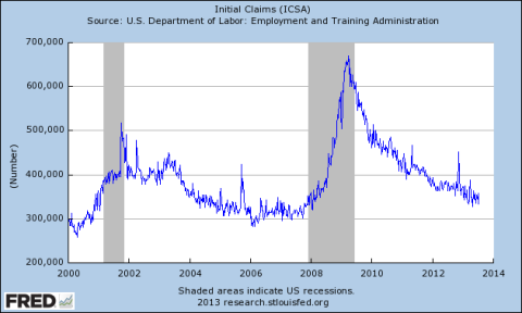 Jobless Claims 07.13.2013