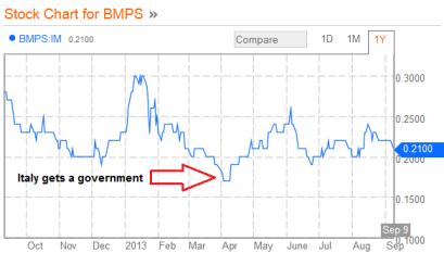 BMPS 09.09.2013