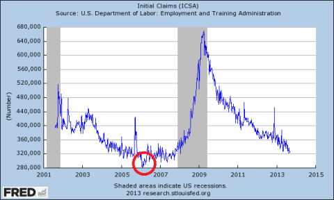 Initial Unemployment Claims Through 08.30.2013