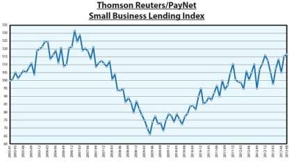 ThomsonReuters Paynet Index